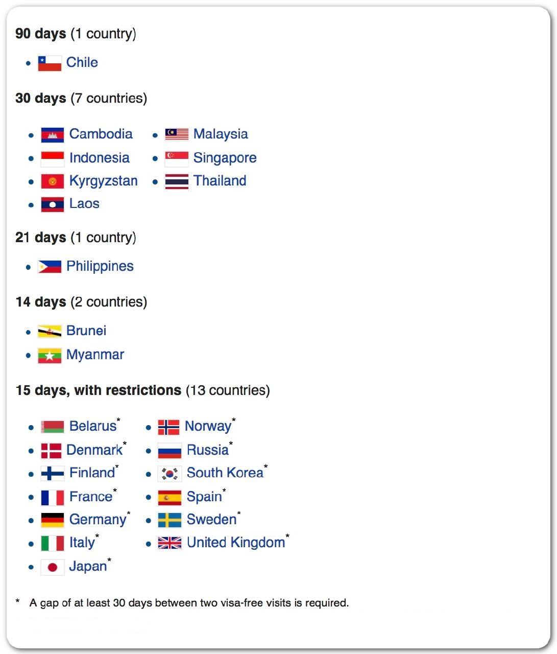 Vietnamese Visa Application Form Vietnam Evisa